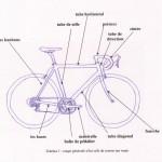 Dessin descriptif d'un vélo de course-site
